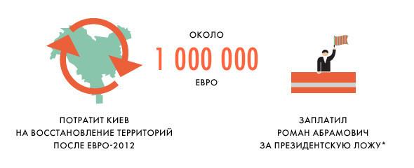*на игре сборных Польши и России, которая пройдет в рамках Евро-2012